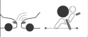 Velocidad que se activan los Airbags